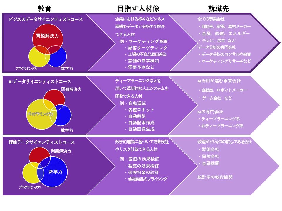 データサイエンスを活用できるビジネスマン育成への挑戦 ―滋賀大学 河本薫教授インタビュー