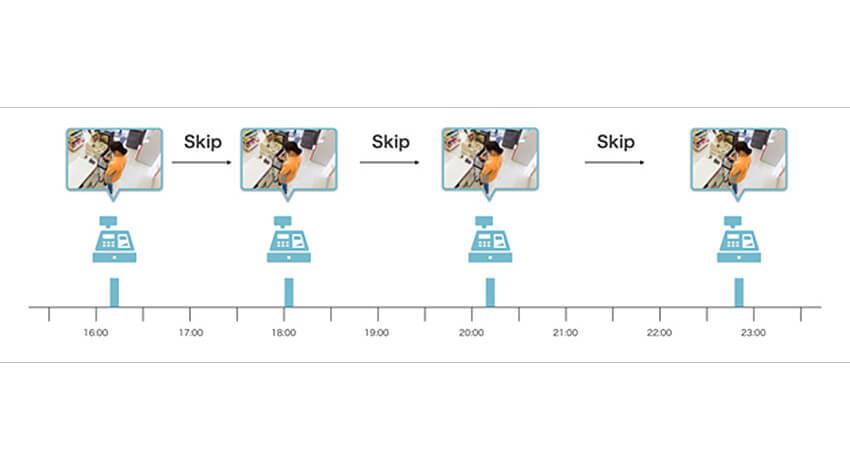 ソフトバンク、侵入者の発生などの通知や発生時の映像の効率的な確認や混雑度解析が可能な「スマートAIカメラ」を提供開始