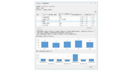 三菱電機、生産現場のエネルギーロスの要因診断をAIで自動化する「省エネ分析・診断アプリケーション」を発売