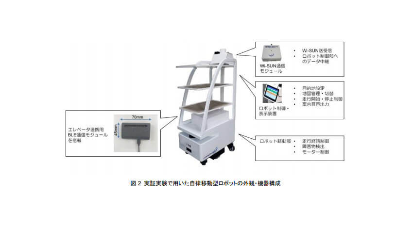 NICT、人とロボットの協調活動を実現する非接触エレベーター移動支援システムを開発