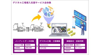 マクニカ、製造業向けの「デジタル工場導入支援サービス」の提供を開始