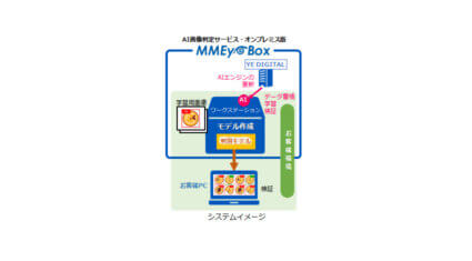 YE DIGITAL、AI画像判定サービスオンプレミス版「MMEye Box」をリリース