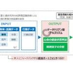 富士通と東京大学、ニューノーマル時代の遠隔産業保健を支えるシステムの実現に向けて共同研究を開始