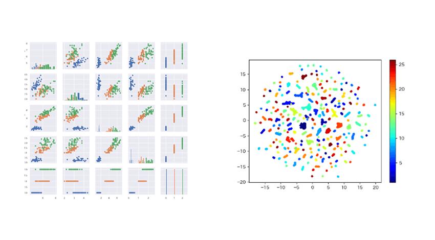 エイシング、製造業のエッジAI導入を支援するデータ解析ツールを開発
