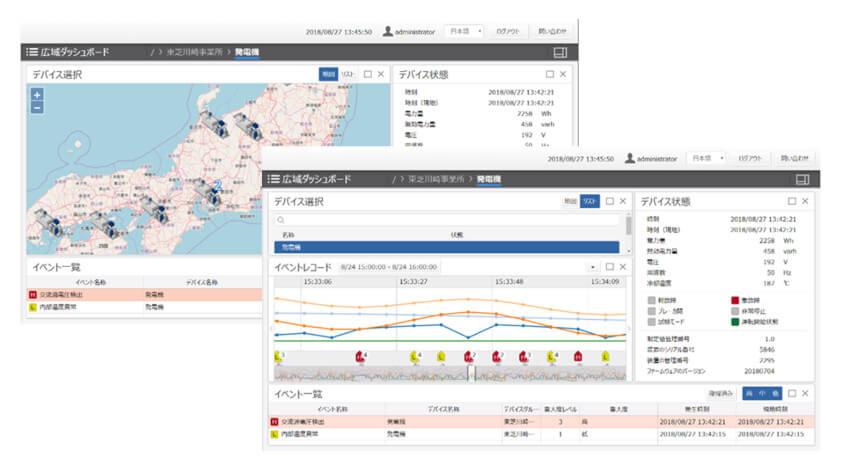 東芝デジタルソリューションズ、アセット統合データ基盤を搭載したIoTクラウドサービスを提供開始