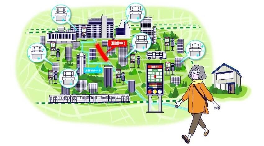 パナソニックと小田急百貨店、施設内の混雑状況データを収集して密を回避する「安心ゲートソリューション」の実証実験をスタート