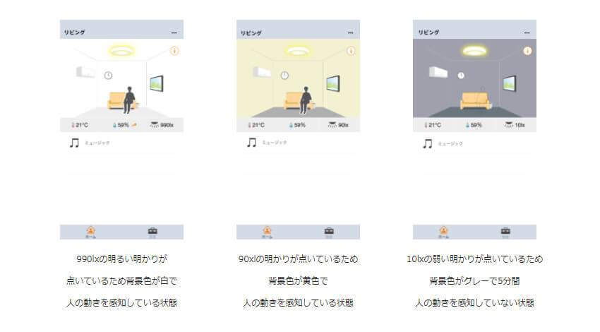 ソニー、専用スマートコントローラーを付属したネットワークLEDシーリングライトの新モデルを販売開始