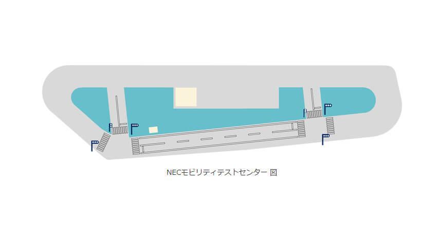 NEC、ローカル5Gや映像分析などを活用した実証施設「NECモビリティテストセンター」を開設