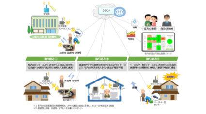 NTT東日本と山梨県、自営無線ネットワークを活用した地域版スマートシティの社会実装に向けた取り組みを開始