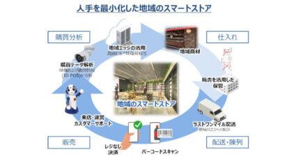 NTT東日本、入店から決済までスマートフォンで完結する「スマートストア」の実験店舗を本社ビルにオープン