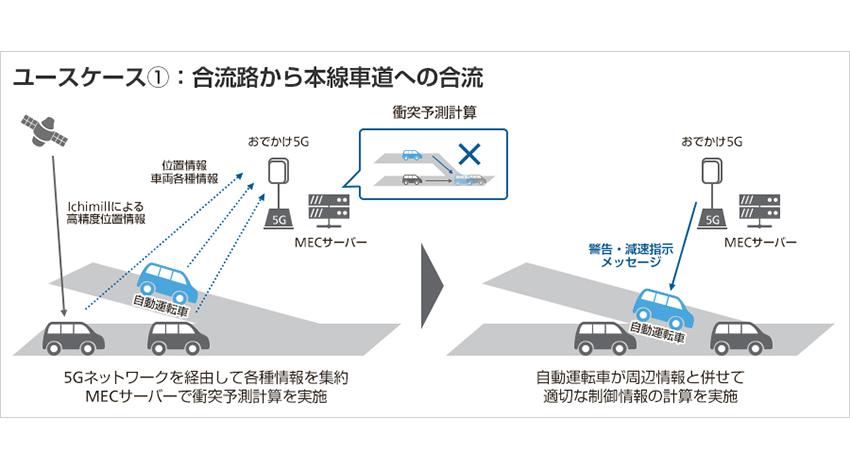ソフトバンクとSUBARU、自動運転車のユースケースに関する実証実験を実施