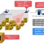 NECとナ・デックスが工場や倉庫等で資材の位置情報を管理する「マーカーロケーションシステム」を共同開発