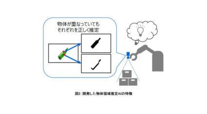 東芝、通常のカメラの画像から個々の荷物の領域を推定するAIを開発
