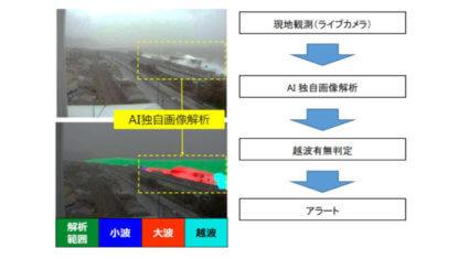 ウェザーニューズとNEXCO中日本、AI画像解析技術を活用した「越波リモート監視システム」の実証実験を開始