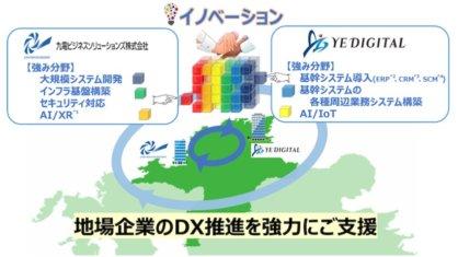 YE DIGITALと九電ビジネスソリューションズ、DX推進に向けた協業を開始