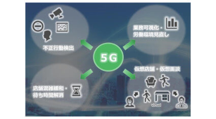 SMBCグループとNEC、次世代XR店舗を見据えたローカル5Gネットワークの実証実験を開始