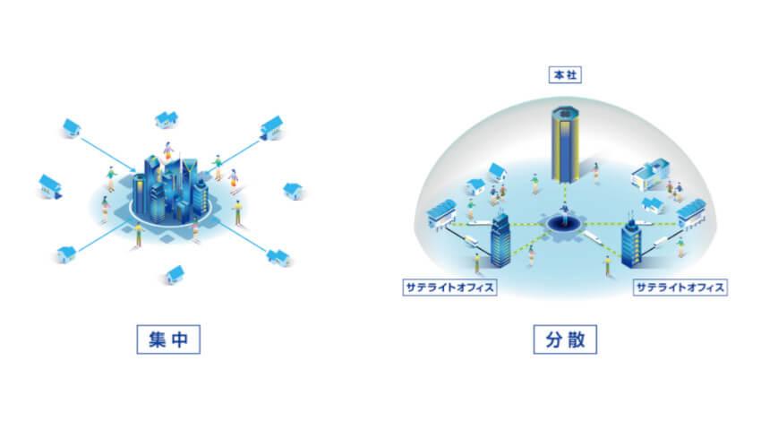 JR東日本とKDDIが分散型まちづくりで協業、新幹線でリモートワーク推奨車両の実証実験を実施