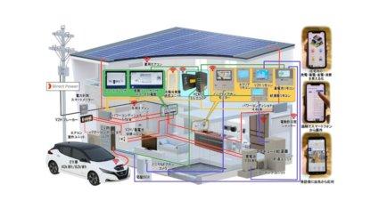 エスイーエー、EVステーションとしても機能するHEMS連動型スマートハウス「Smart2030零和の家 上越中央展示場」をオープン