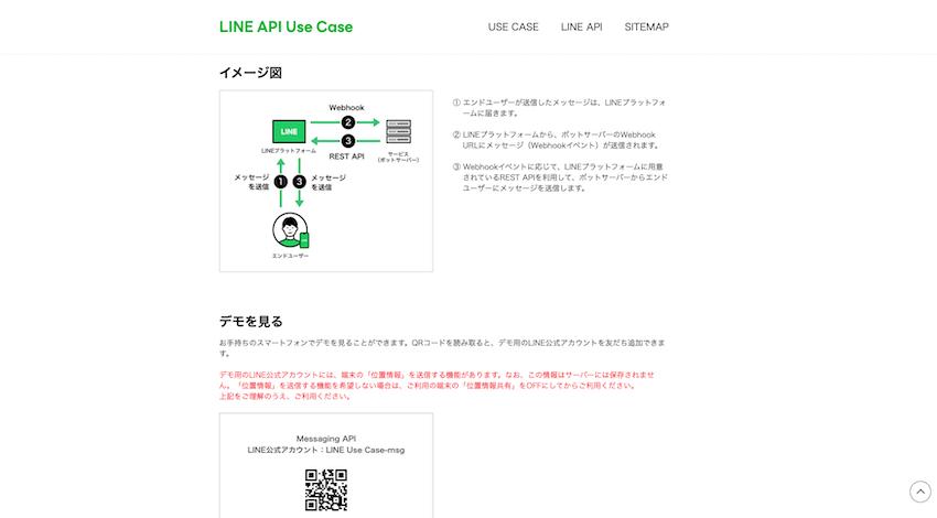 APIの説明のページでは、イメージ図やデモを確認することが出来る。