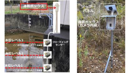 IIJ、LoRaWAN対応のため池用水位センサーおよび静止画カメラを提供開始