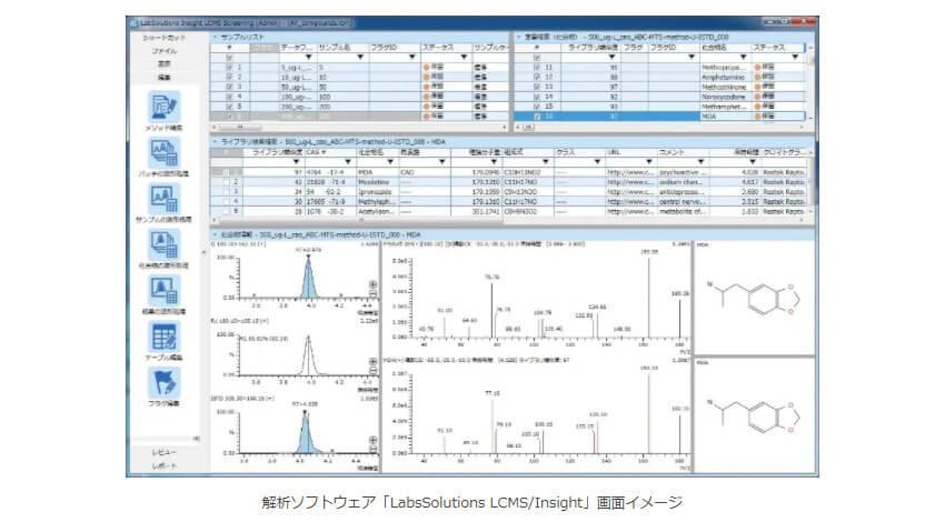 島津製作所、ラボ装置リモート管理システムなどの製品群を発売
