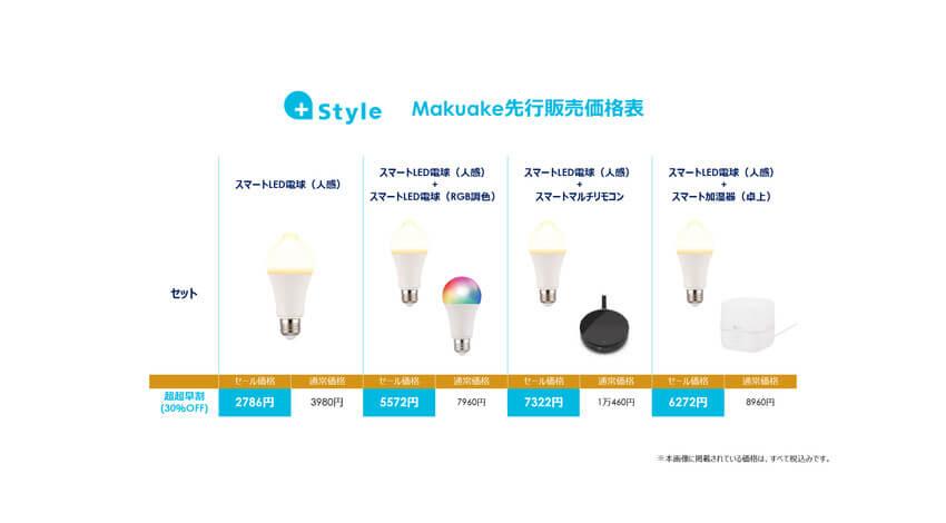 プラススタイル、見守りからお出かけ時の家電一括操作まで実現するスマートLED電球の先行販売を開始