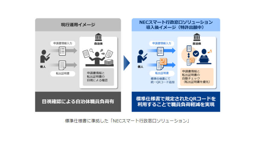 NEC、総務省の住民記録システム標準仕様への準拠など自治体向け住民情報システムの製品開発を強化