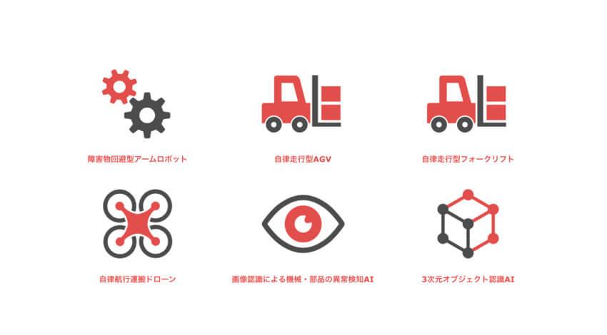 TRUST SMITH、自動運転車による工場内の事業自動化を支援する関連会社「SMITH&MOTORS株式会社」を設立