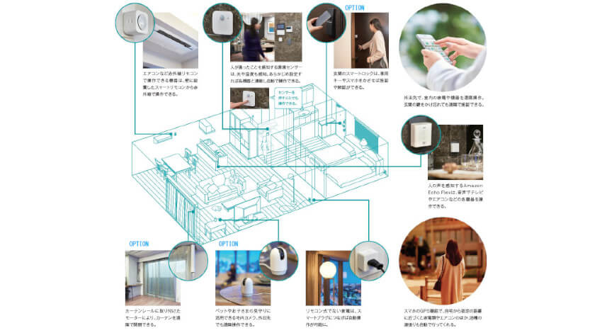 大和ハウス工業、ZEH×IoTマンション「プレミストタワー靱本町」の概要を発表