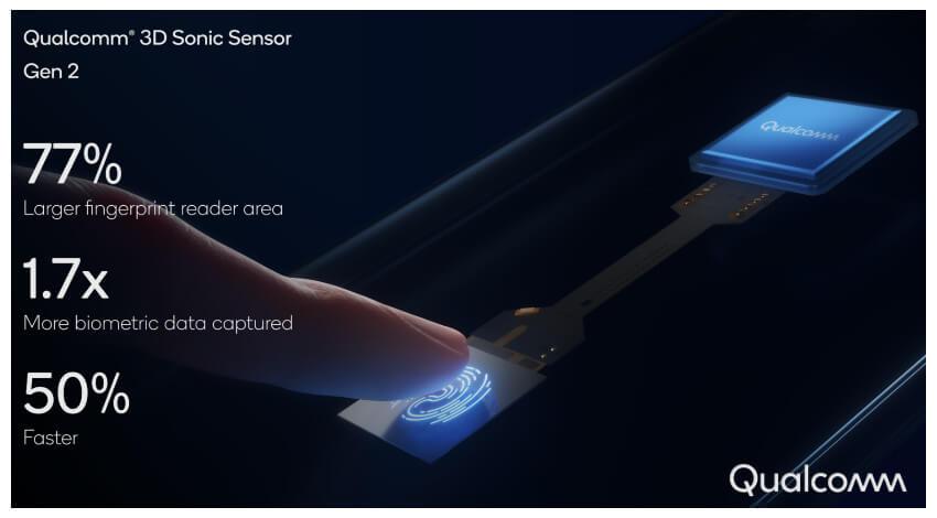 クアルコム、次世代の超音波指紋センサー「Qualcomm 3D Sonic Sensor Gen 2」を発表