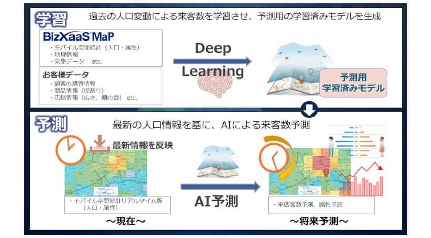 NTTデータ、街の動きを地図上に可視化するリアルタイム人口データの配信サービスを開始