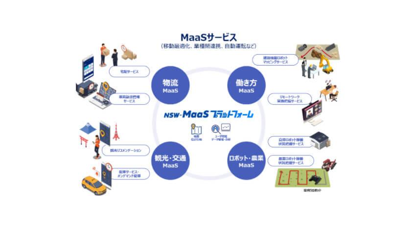 NSW、車両など移動体の位置情報を活用したMaaSプラットフォームを提供開始