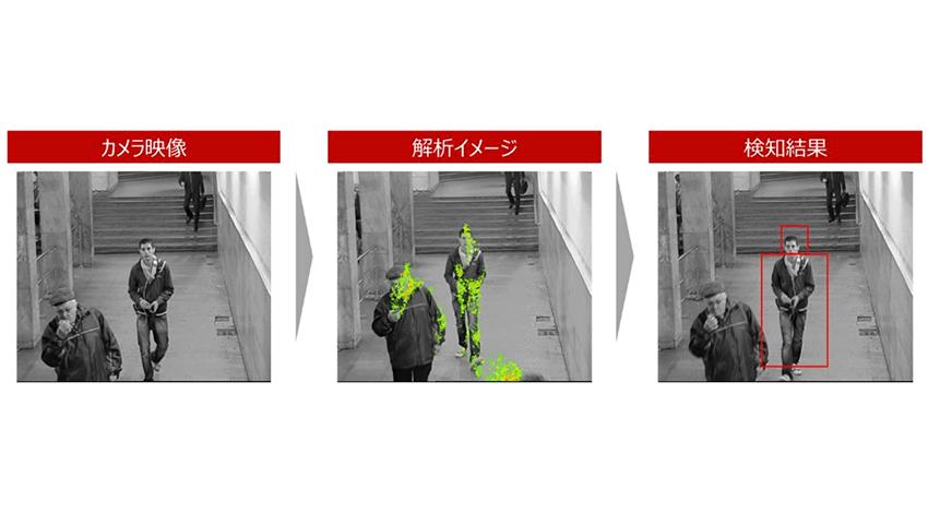 ドコモ、富士通の「不審者検知ソリューション」を5Gパートナーソリューションとして提供開始