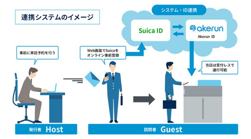フォトシンスとJR東日本スタートアップ、Suicaを活用した新たなスマートビル入退館システムの実証実験を開始