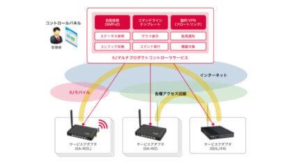 IIJ、ネットワーク機器等を遠隔で一元的に制御・管理できるネットワークマネージメントサービス「IIJマルチプロダクトコントローラサービス」を提供開始
