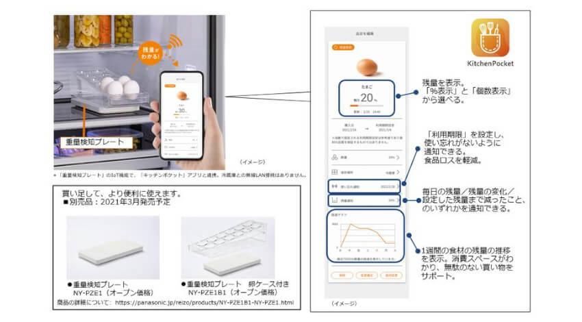 パナソニック、位置情報と連携して省エネ運転する「AIエコナビ」搭載のIoT対応冷蔵庫2機種を発売