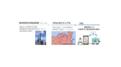 NECネッツエスアイ・ソニー・北九州市、省電力・長距離無線通信技術を活用した児童見守りサービスの実証実験を開始