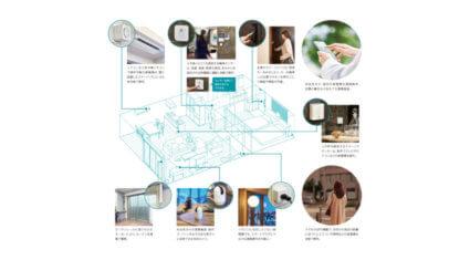 オプテージ、マンション向け「スマートホームIoTサービス」を提供開始