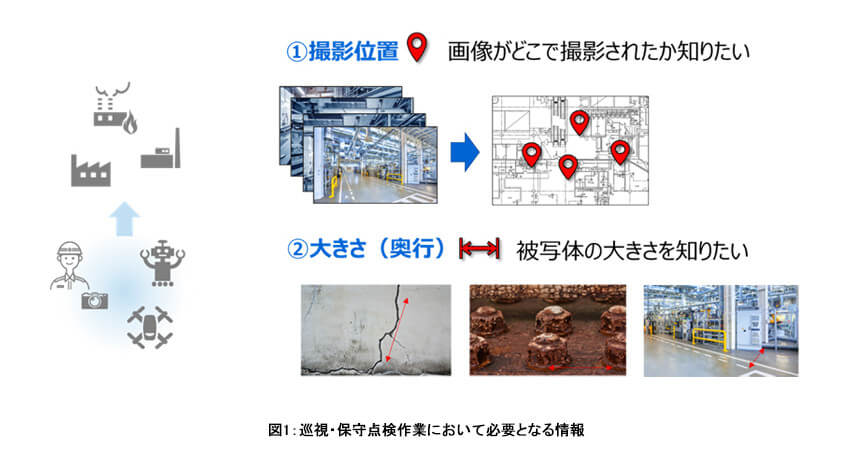 東芝、1枚の写真から撮影場所や被写体の大きさを自動認識・管理する「点検情報管理AI」を開発