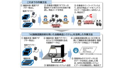 NTTロジスコ、「AI画像認識技術を用いた自動検品システム」を導入