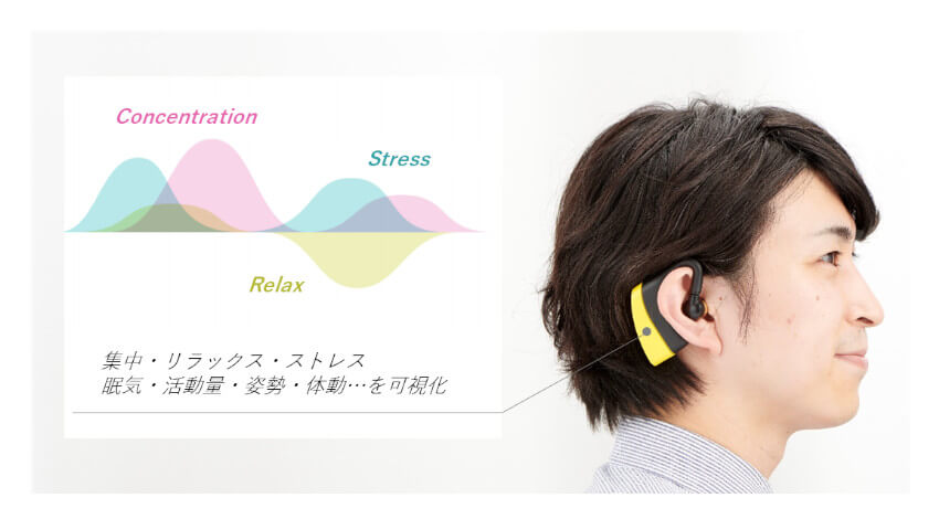 凸版印刷とSOSO H&C、小型・軽量のイヤホン型脳波デバイス「b-tone」を開発
