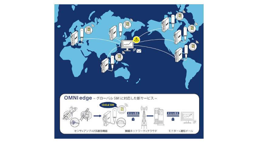 THKが製造業向けIoTサービス「OMNIedge」を拡張、グローバルSIMに対応した新サービスを展開