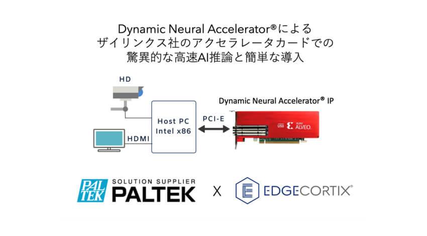 PALTEKとEdgeCortixが連携、エッジAIハードウェア・アクセラレーション・ソリューションを市場に展開