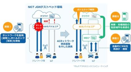KDDI・日立など、AIで5Gネットワークを自動復旧させる実証実験を開始