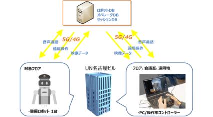 NTT都市開発・Mira Robotics・ドコモなど、5Gを活用した警備ロボットの実証実験を実施