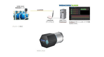 アドバンテック、WISE-2410LoRaWANワイヤレス振動センサのオンプレミスパッケージを販売開始