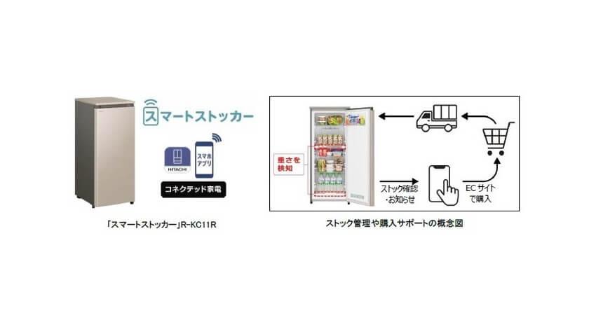 日立グローバルライフソリューションズ、食品のストック管理や購入をアプリでサポートするスマートストッカー「R-KC11R」を発売