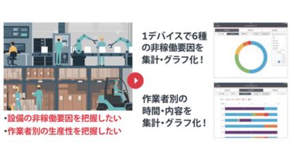 村田製作所とACCESS、製造現場向けスマートものづくり支援ツール「JIGlet」を提供開始