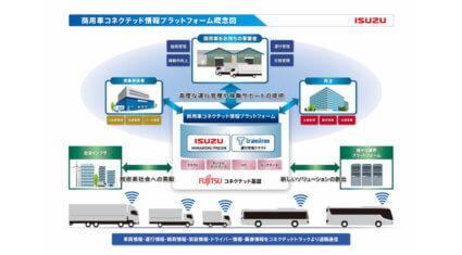 いすゞ・トランストロン・富士通、運行管理や稼働サポートサービスを提供する「商用車コネクテッド情報プラットフォーム」を構築開始