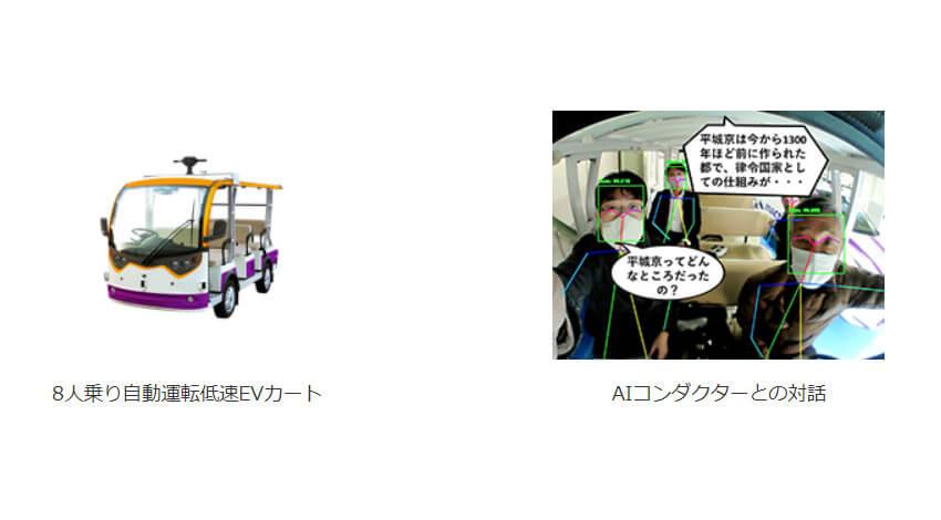 NEC・凸版印刷・マクニカ・コトバデザイン、ローカル5GやMRを活用した新たな観光体験の実証実験を実施